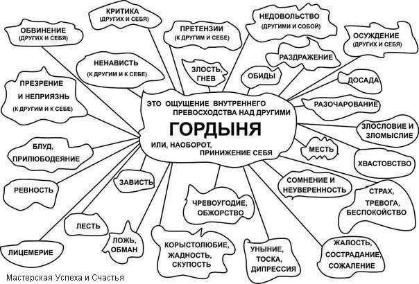 Это изображение имеет пустой атрибут alt; его имя файла - Gordynya.jpg